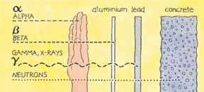 u-rays-penetration