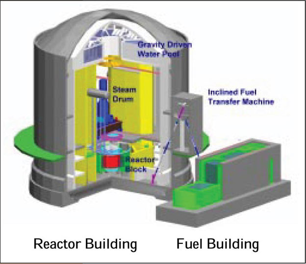 Steam Power Plant Block Diagram besides Construction Of Iter Authorised By French Government further Diagram Of Waste as well 1989 Yamaha Warrior 350 Wiring Diagram as well Gallery. on nuclear power plant diagram