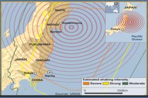 earthquakeintensity