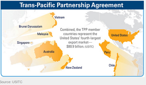 The TransPacific Partnership trade talks bring radioactive food