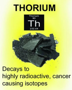 text thorium