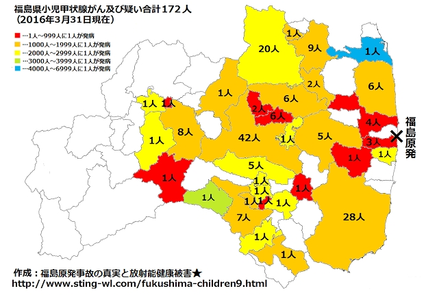 Thyroid cancers dec 2013 to march 2016 ratio per municipality