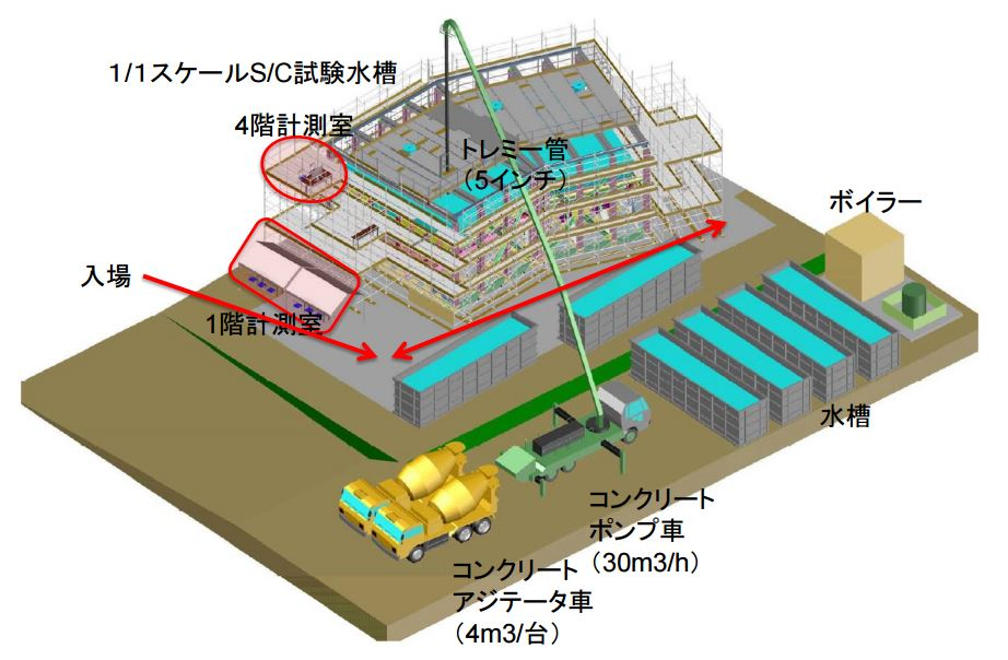 containment repair research for fukushima unit 2 ongoing