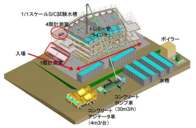 IRID_u2_concrete_inj_diagram_2016.jpg