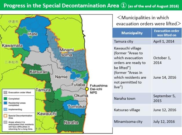 aspect for 5 years plan decontamination oct 2016 12.jpg