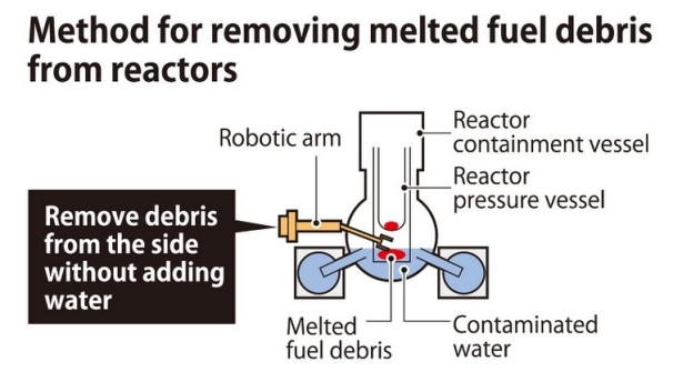 31 july 2017 fuel removal technique.jpg