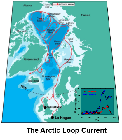 artic loop of iodine 129 aug 16 2017.png