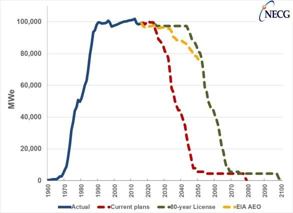 16-Decline-Chart