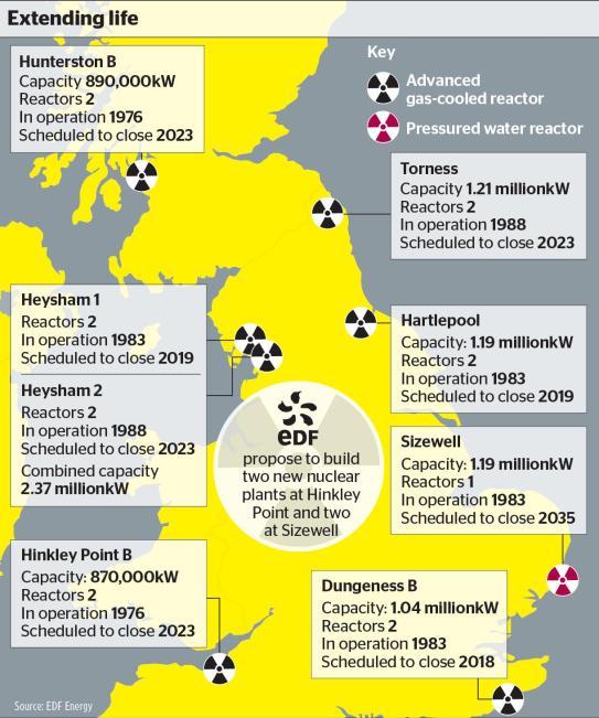 UK Nuclear power plants 20 April 2015.JPG