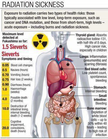 health | nuclear-news